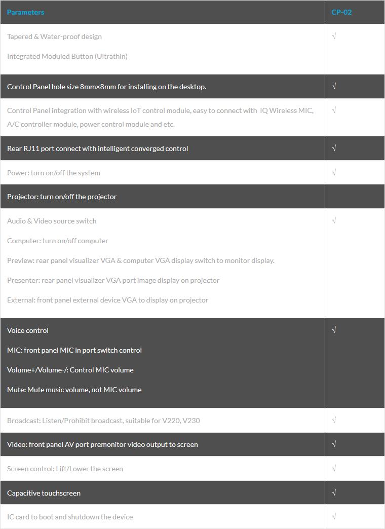 IQSchool Control Panel