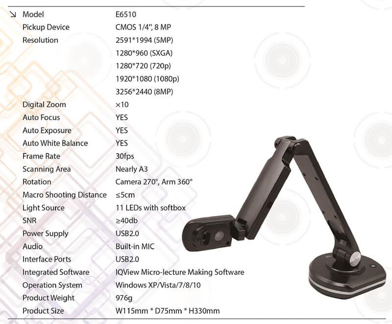 IQView Document Camera E6510