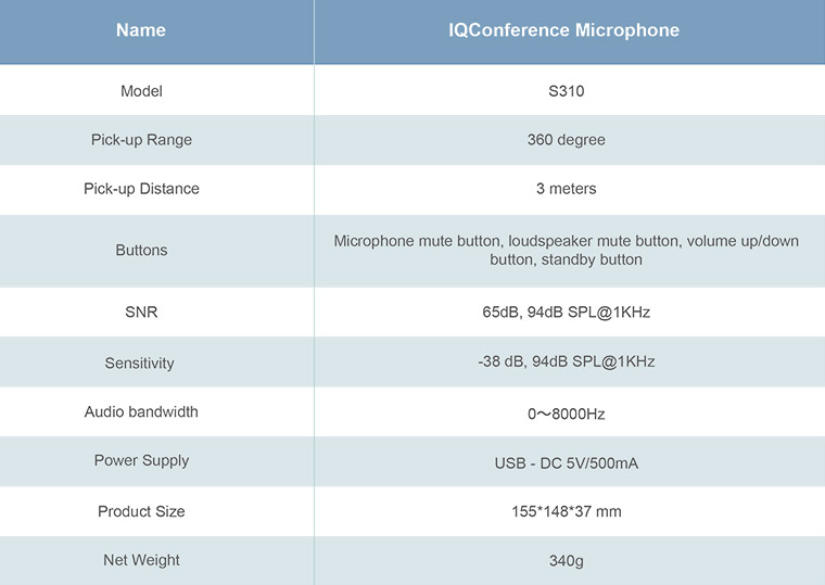 IQConference Microphone S310 (Wireless)