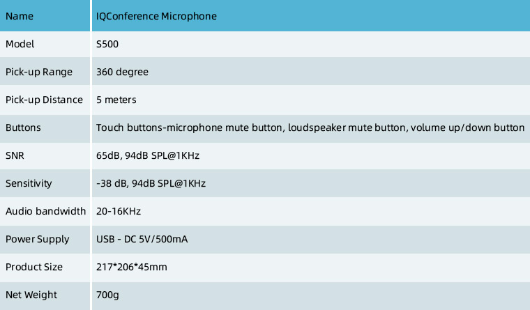 IQConference Microphone S500